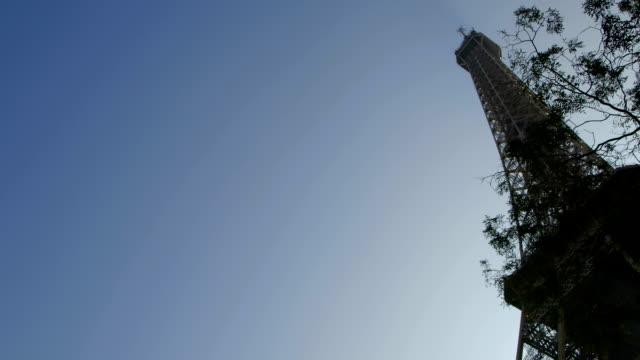 Eifel Tower 4:2:2