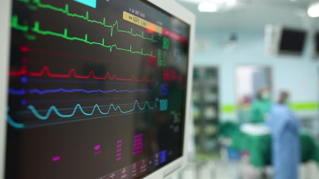 ekg blod medicinsk monitor tryck hjärtfrekvens - intensivvårdsavdelning bildbanksvideor och videomaterial från bakom kulisserna