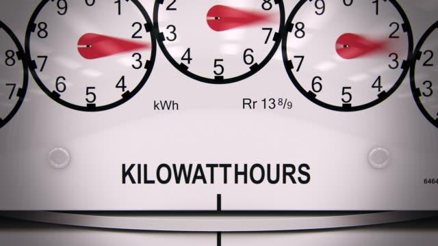 Electricity Meter Loop Time-lapse CG video