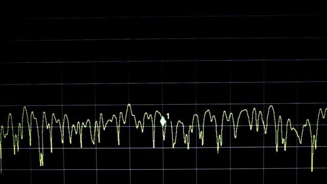 electronic onda del segnale - frequenza video stock e b–roll