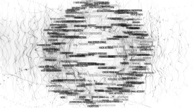 email hacks terminology - spyware filmów i materiałów b-roll
