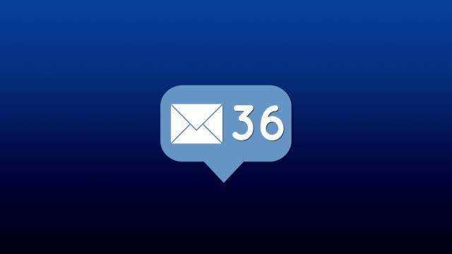 Email inbox filling up 4k