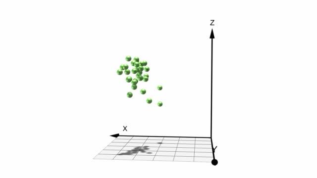 vídeos y material grabado en eventos de stock de infinitas con rotación lazo abstracto científico estadísticos gráficos con nube de verde brillante esferas aislado sobre fondo blanco - coordinación