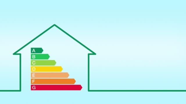 energie-effizienz-diagramm - etikett stock-videos und b-roll-filmmaterial