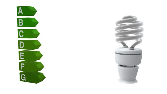 Energy Efficiency Graph Bulb video