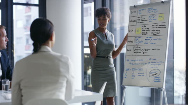 Engagement and interaction is highly encouraged in this office 4k video footage of a businesswoman giving a presentation to her colleagues in an office formalwear stock videos & royalty-free footage
