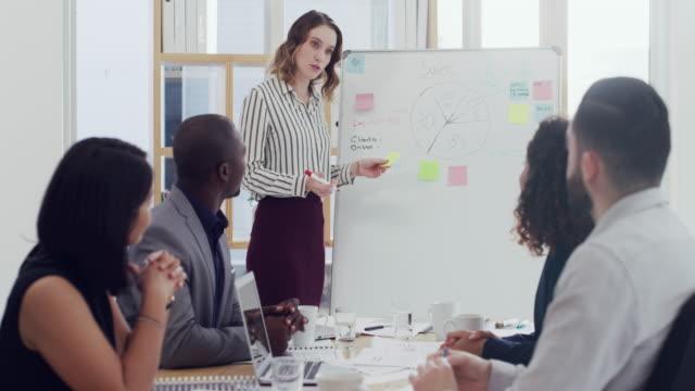 vidéos et rushes de assurer leur chemin vers le succès est tout effacé - réunion d'affaires