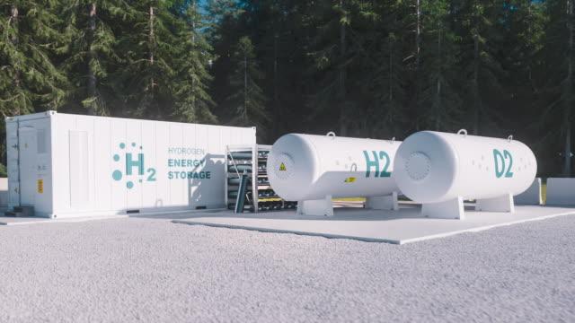 umweltfreundliche lösung der speicherung erneuerbarer energien - wasserstoffgas zu sauberen stromanlage in waldumgebung. 3d-rendering. - wasserstoff stock-videos und b-roll-filmmaterial