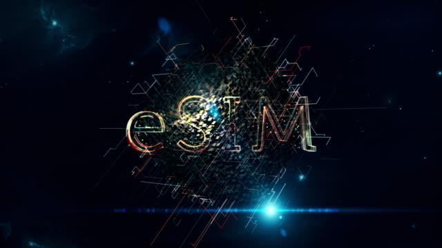 eSIM Matrix Cube