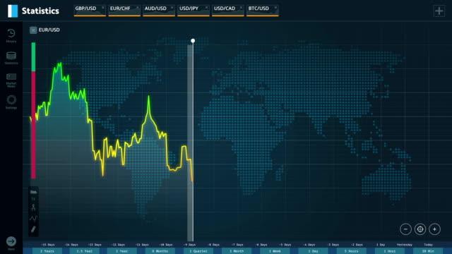 euro fällt im vergleich zu us-dollar, währung exchange grafik auf dem bildschirm, krise - inflation stock-videos und b-roll-filmmaterial