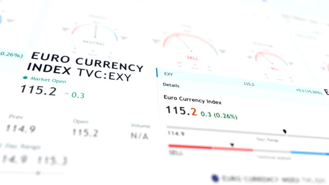 european union currency index(exy) - simbolo dell'euro video stock e b–roll