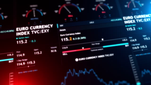european union currency index(exy) - valuta dell'unione europea video stock e b–roll