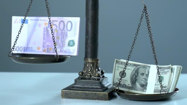 euro und dollar auf skalen, veränderungen der wechselkurse, börse - dominanz stock-videos und b-roll-filmmaterial