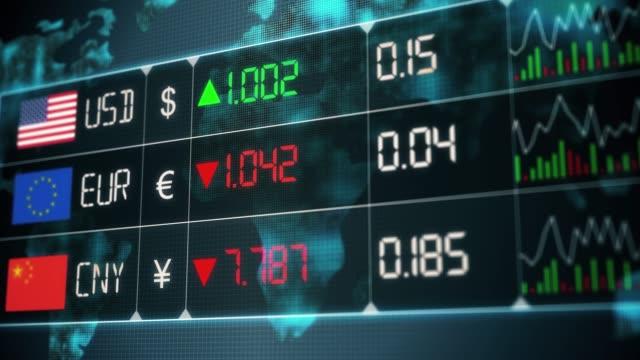 entwicklung des chinesischen yuan, deseuro, us-dollar währungen mit auf und ab. währungsmarkt mit grüner und roter digitaler animation der preise in der welt, mit finanz- und ecomonic-krise - 4k-animation - devisenkurs stock-videos und b-roll-filmmaterial