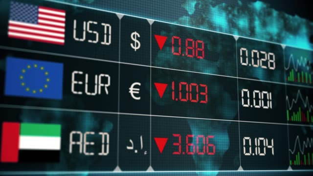 Evolution of currencies in the world market with up and downs of United Arab Emirates dirham, Euro, US dollar. Currency market with green and red digital animation of prices in financial and ecomonic crisis