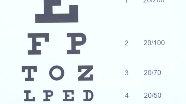 Examining checking eyesight, showing letters on chart, focused Examining checking eyesight, showing letters on chart, focused eye chart stock videos & royalty-free footage