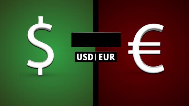 USD / EUR Exchange Rate Scenerios 3D Animation; Dollar Rising,Euro Falling