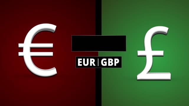 GBP / EUR Exchange Rate Scenerios 3D Animation; Euro Falling, Pound Rising