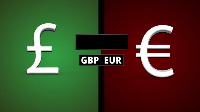 GBP / EUR Exchange Rate Scenerios 3D Animation; Pound Rising,Euro Falling