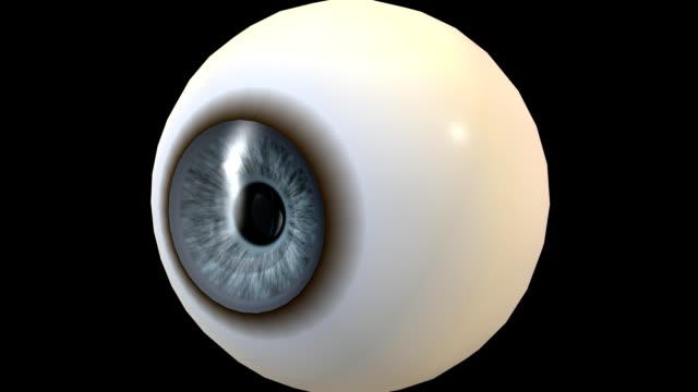 Eye ball video
