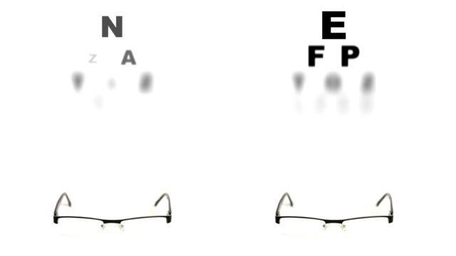 Eye Exam Chart & Glasses Two eye test animations with eye chart and glasses. eye exam stock videos & royalty-free footage