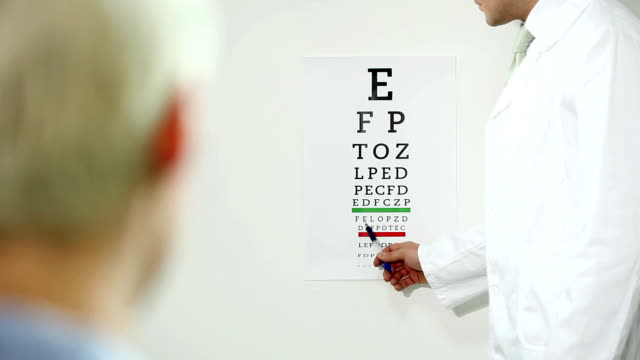 Eye exam Patient reading an eye chart. eye chart stock videos & royalty-free footage