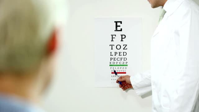 Eye exam Patient reading an eye chart. eye exam stock videos & royalty-free footage