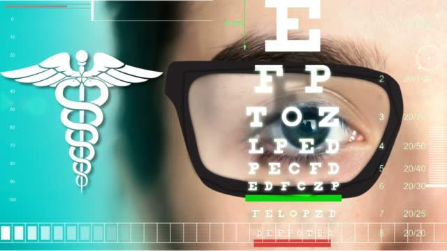 vidéos et rushes de oeil test - réfracteur