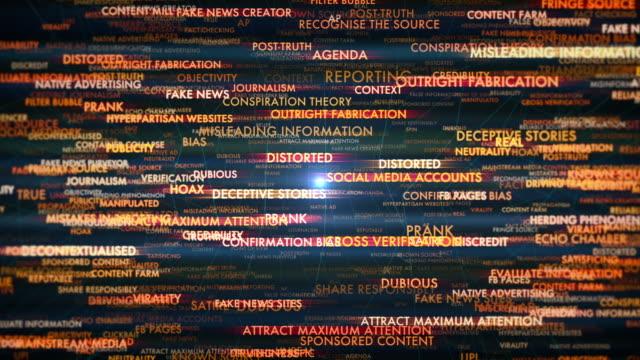 假新聞術語 - 人造的 個影片檔及 b 捲影像