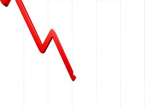 vídeos y material grabado en eventos de stock de caída de tendencia - recesión
