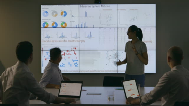 Female Leads the Meeting on Drug Development Meeting in front of a large information device about universal detection of genes in a specific biological sample. analytics stock videos & royalty-free footage