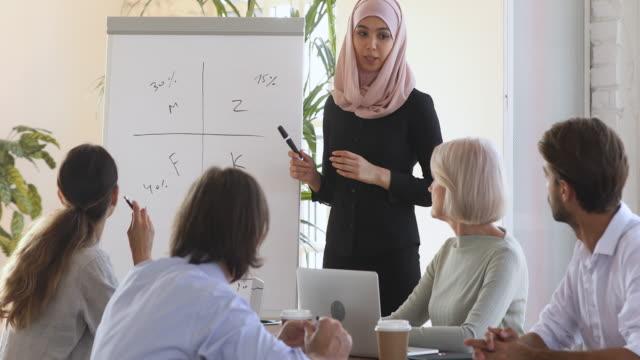 kvinnliga muslimska professionella tränare slitage hijab ge blädderblock presentation - hijab bildbanksvideor och videomaterial från bakom kulisserna