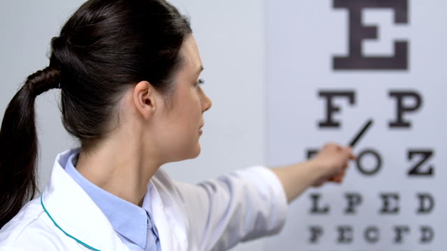 Female ophthalmologist showing letters on eye chart, vision examination, clinic Female ophthalmologist showing letters on eye chart, vision examination, clinic eye chart stock videos & royalty-free footage