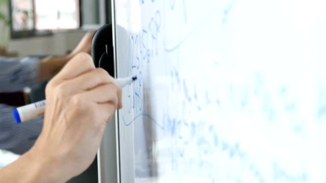 kvinnliga professionella skriva på whiteboard - whiteboardtavla bildbanksvideor och videomaterial från bakom kulisserna