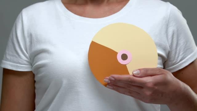 vídeos de stock e filmes b-roll de female showing breast sign at camera, mammology and health, regular examination - coração fraco
