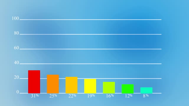 Finance & Business Bar Graph - 4K