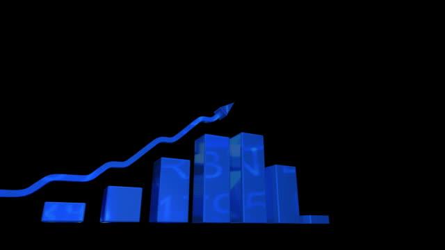 finanzielle diagramm alpha 3d-bar - inflation stock-videos und b-roll-filmmaterial