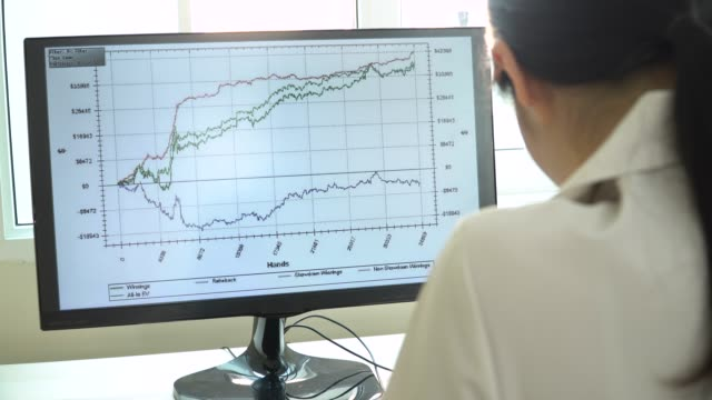 Financial analysts see charts and graphs monitor