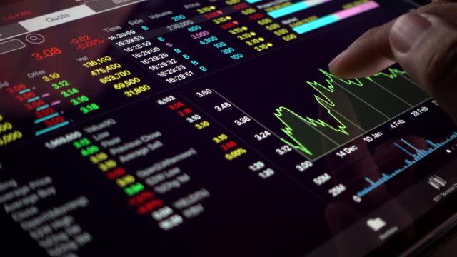 デジタルタブレット上の株式市場データを扱う金融アナリスト - 指点の映像素材/bロール