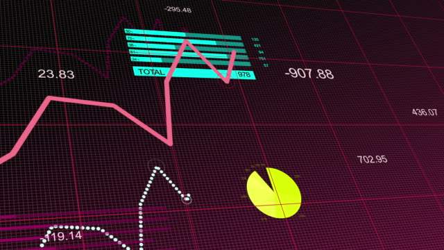 Financial business diagram with charts and stock numbers showing profits and losses over time dynamically, a finance 4K 3D animation