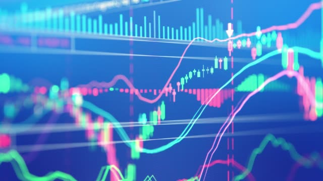 financial business stock market graph chart candle stick screen monitor - candeliere video stock e b–roll