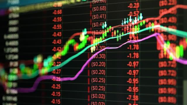 financial business stock market grafico grafico candela stick schermo monitor - candeliere video stock e b–roll