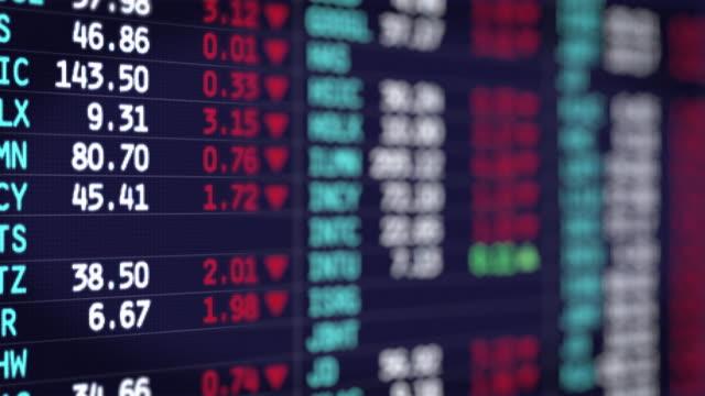 金融危機:股市呈現紅盤,出現衰退跡象 - 危機 個影片檔及 b 捲影像