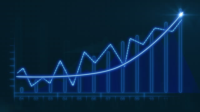 Financial data and diagrams showing a steady increase in profits. Financial data and diagrams showing a steady increase in profits. chart stock videos & royalty-free footage