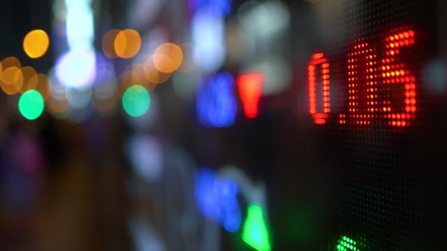 画面に表示される財務データ ビデオ