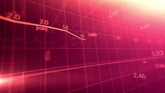 stockvideo's en b-roll-footage met financiële grafiek met statistieken, dalende prijzen, beurscrash, crisis, inflatie. - aandelen