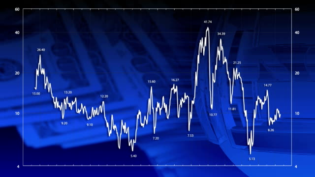 HD: Financial News Intro With Graph Animation video