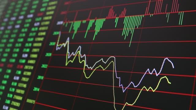 vidéos et rushes de t/l 4k financial stock market concept time-lapse photography - abaisser