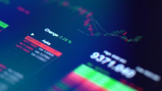 Financial trading chart at digital display close-up video