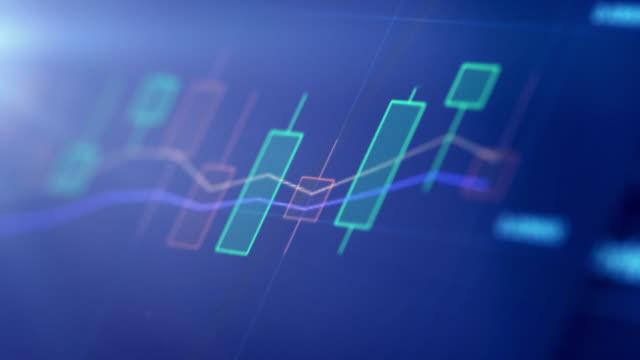 Financial trading chart at digital display video